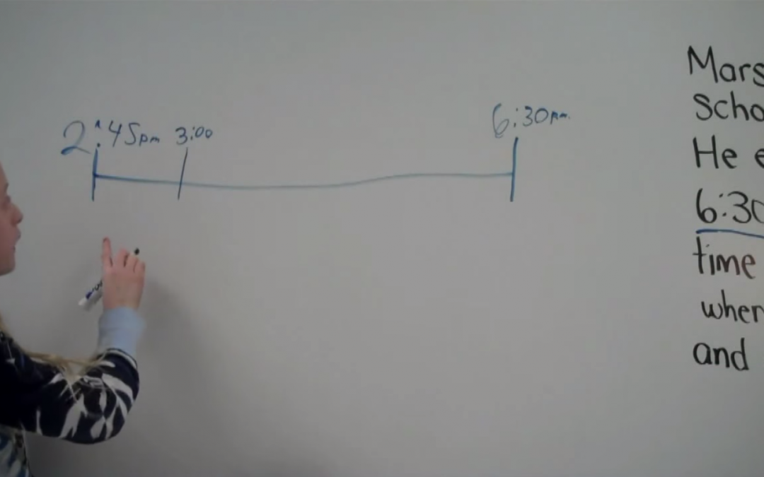 Elapsed Time Number-Line